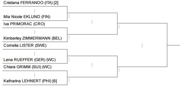 2016-ITF-Kreuzlingen-kval